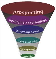 Marketing Services: JCR Network Services